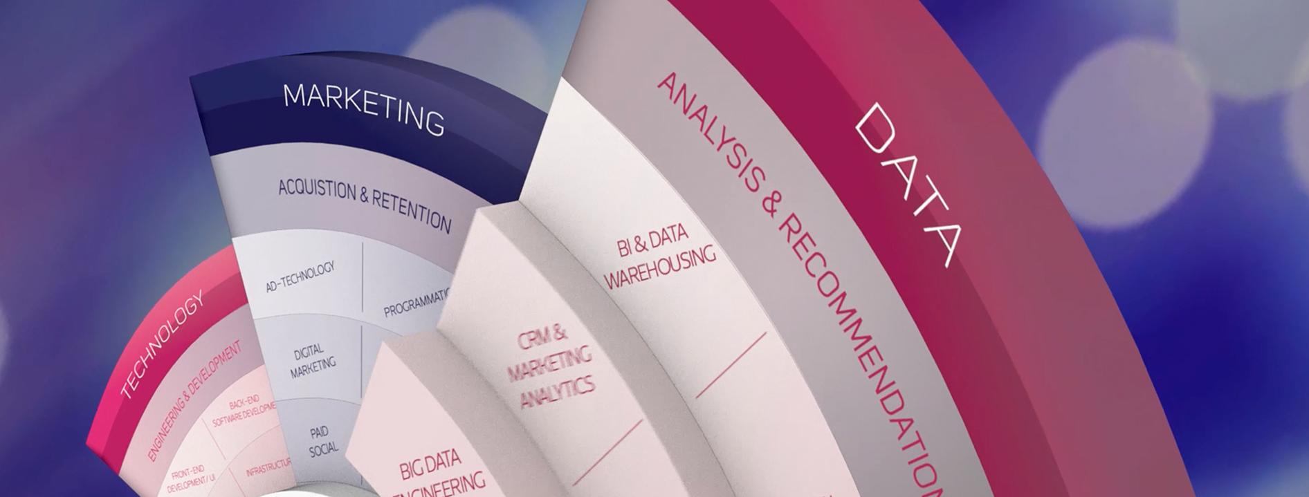 Recruitment | Creative | Technology | Marketing | Data - Xcede