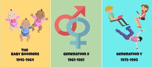 different-generations