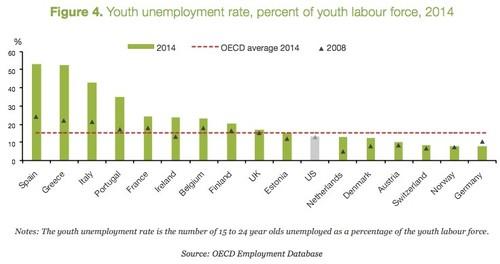 Uk Is Third Best Country In Europe To Get A Job Glassdoor Report Reveals