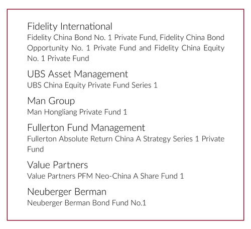 Spotlight on China - 2018 Asset Management Outlook - Profile