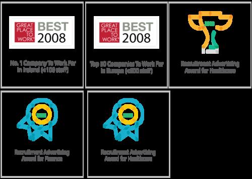 2008 Awards Sigmar