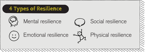 4 types of resilience