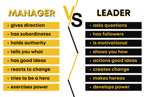 Comparing the differences between a manager and a leader in business
