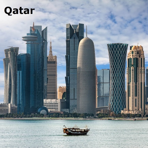 Country profile of Qatar for expatriates