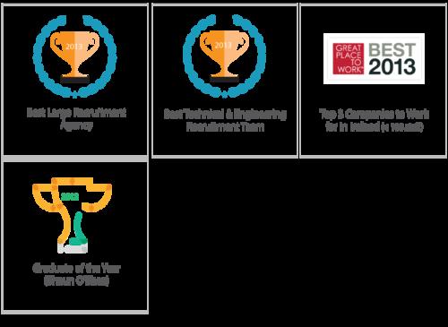 2013 Awards Sigmar