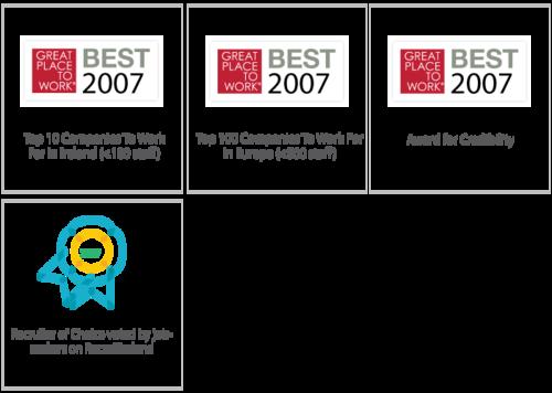 2007 Awards Sigmar