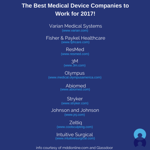 The Best Medical Device Companies To Work For 2017! - Projectus
