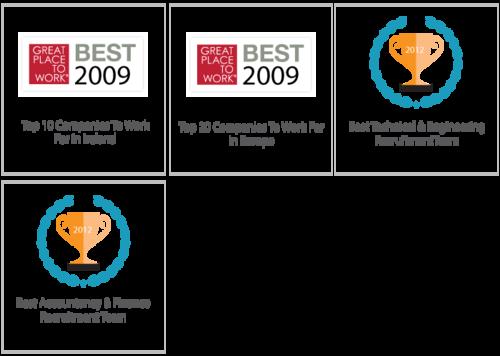 2009 Awards Sigmar