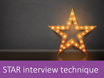Marketing interview tips - the STAR Technique