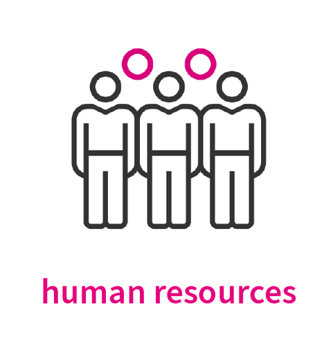 Human Resources Recruitment for the creative industries