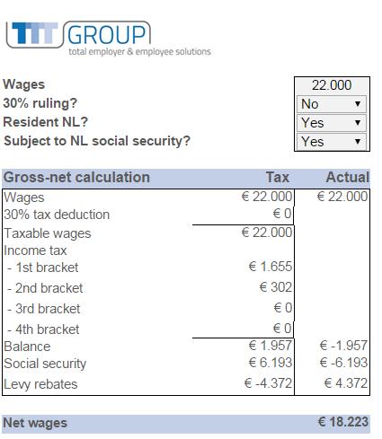 1000 euro bruto is netto