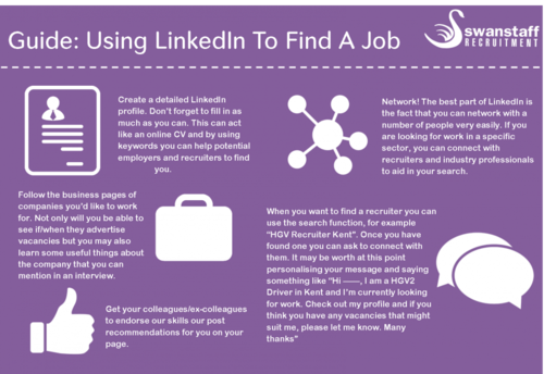 How to find a job on linkedin infographic
