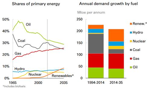 energy industry image