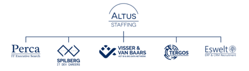 Visser & van Baars an Altus Staffing company