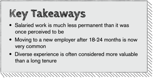 The Changing Nature of Permanent Work