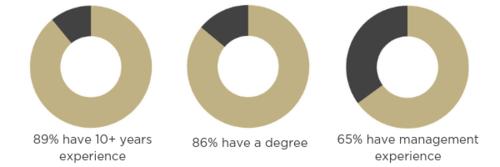 Image registered mothers statistics