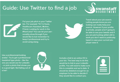 How to find a job on twitter infographic