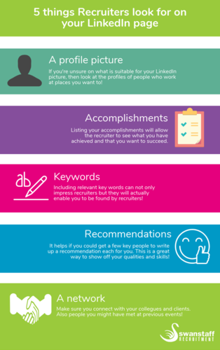 infographic on what recruiters look for on your LinkedIn page