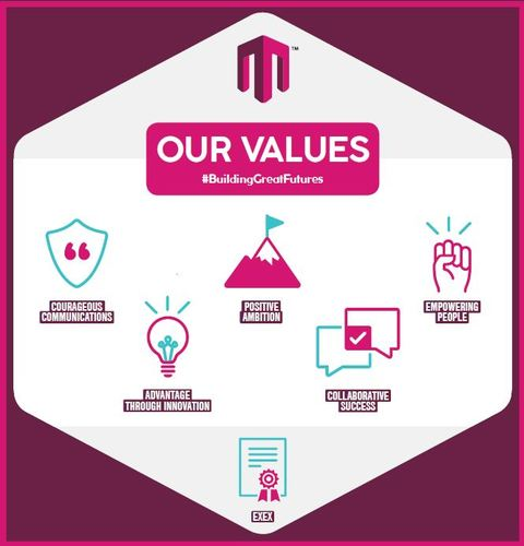 our-values-img