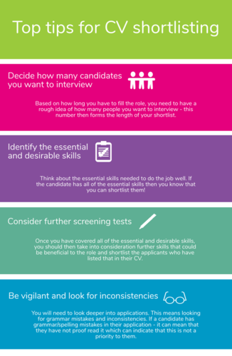 Recruiting Tips: 4 ways to shortlist candidates