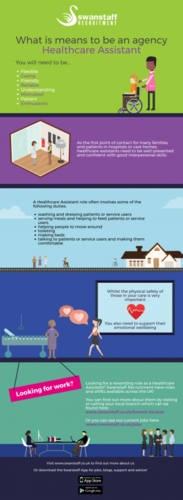 What it means to be an agency healthcare assistant infographic